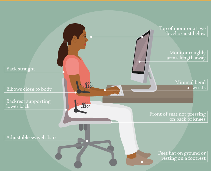 How to Make Sitting at Work More Comfortable